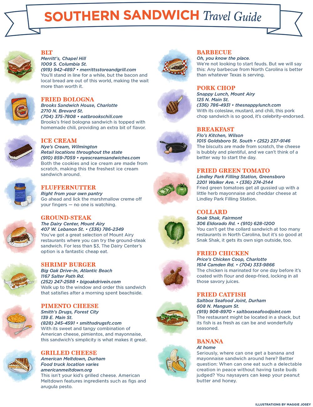 sandwich guide pdf2